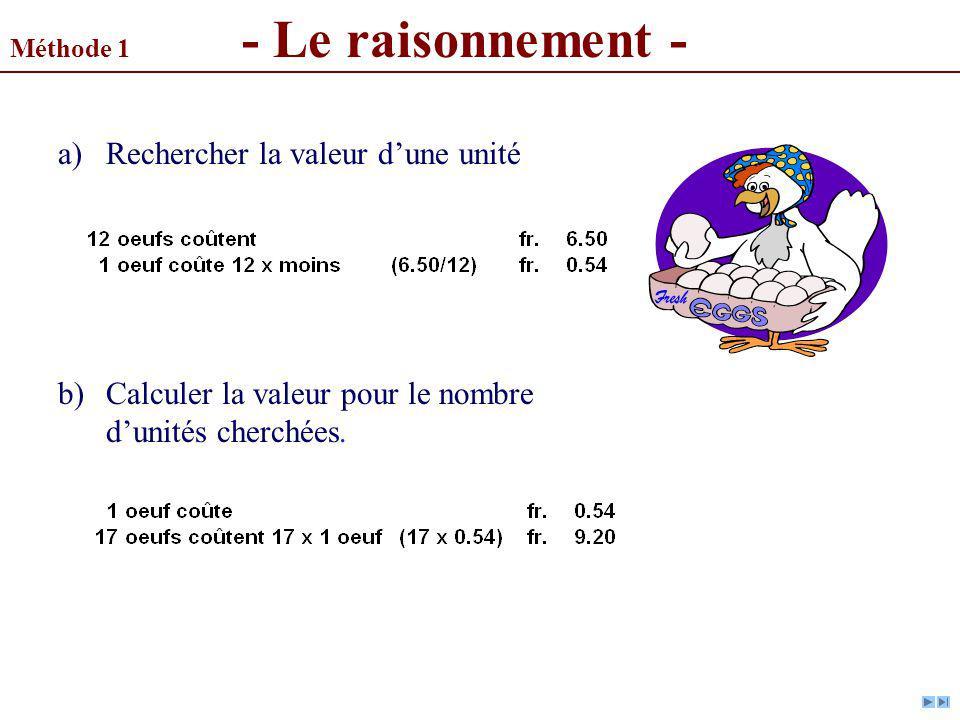 X = prix d un oeuf Equation : 12 X = 6.50 Calcul : 12 X = 6.50 X = 6.50/12 X = 0.54166 17 X = 9.20 Une douzaine doeufs coûte fr.