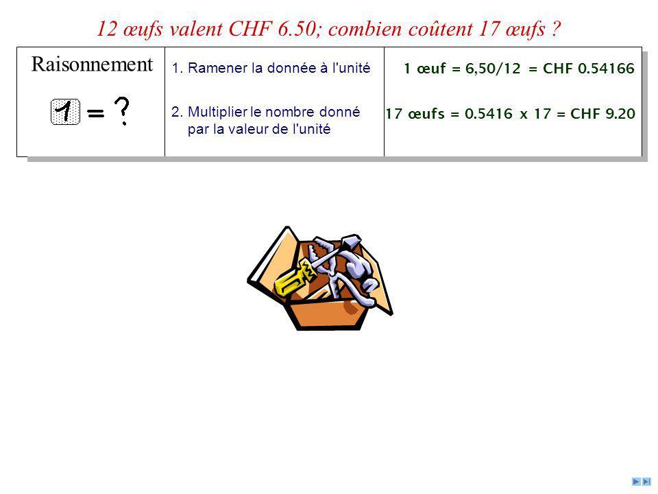 Algèbre 1.Définir l inconnue 2. Poser l équation 3.