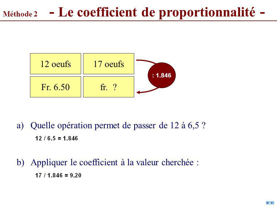 Méthode 2 - Le coefficient de proportionnalité - a)Quelle opération permet de passer de 12 à 6,5 ? b)Appliquer le coefficient à la valeur cherchée : 1