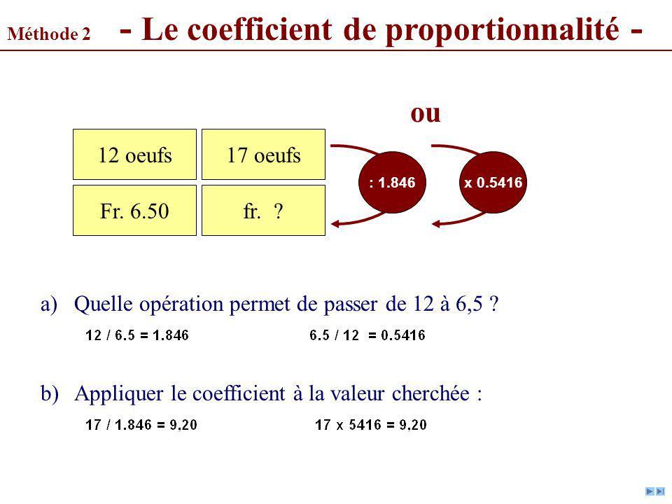 Proportionnalité 12 œufs valent CHF 6.50; combien coûtent 17 œufs .