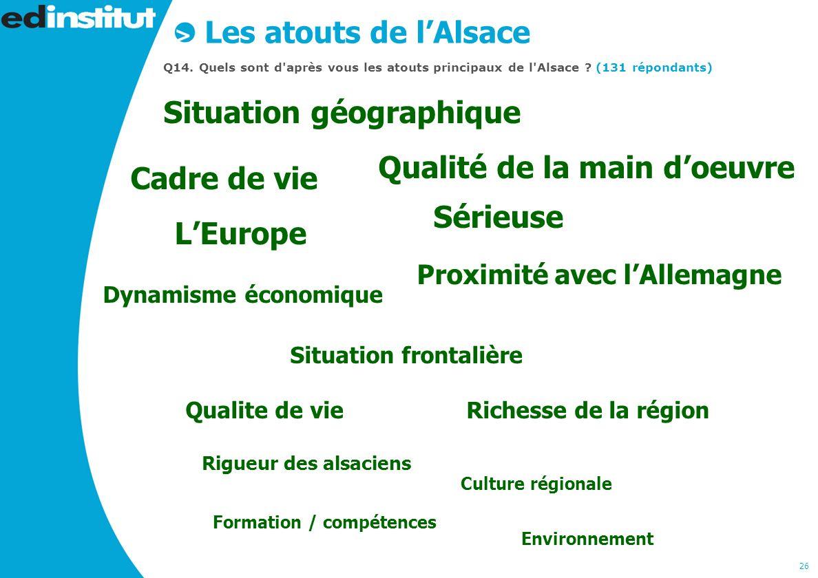 26 Les atouts de lAlsace Q14. Quels sont d après vous les atouts principaux de l Alsace .