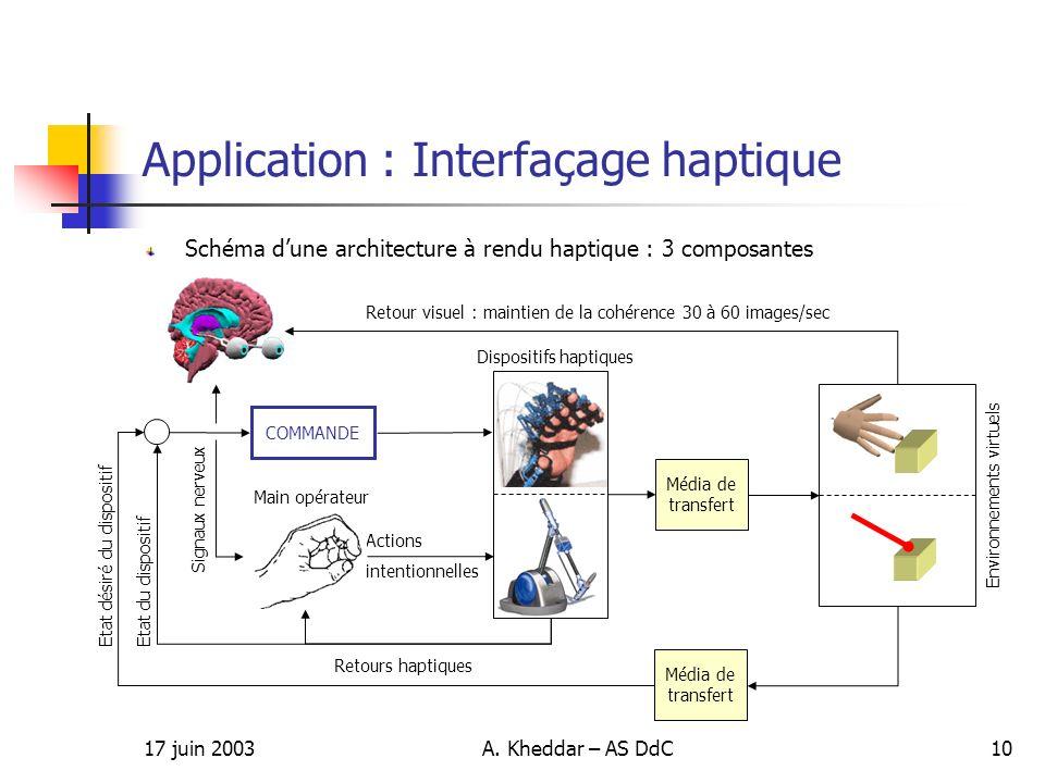 17 juin 2003A. Kheddar – AS DdC10 Application : Interfaçage haptique Schéma dune architecture à rendu haptique : 3 composantes Média de transfert Reto