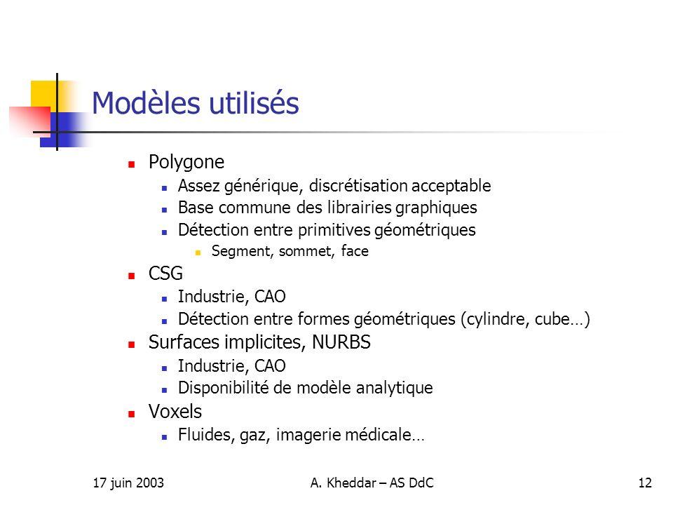 17 juin 2003A. Kheddar – AS DdC12 Modèles utilisés Polygone Assez générique, discrétisation acceptable Base commune des librairies graphiques Détectio