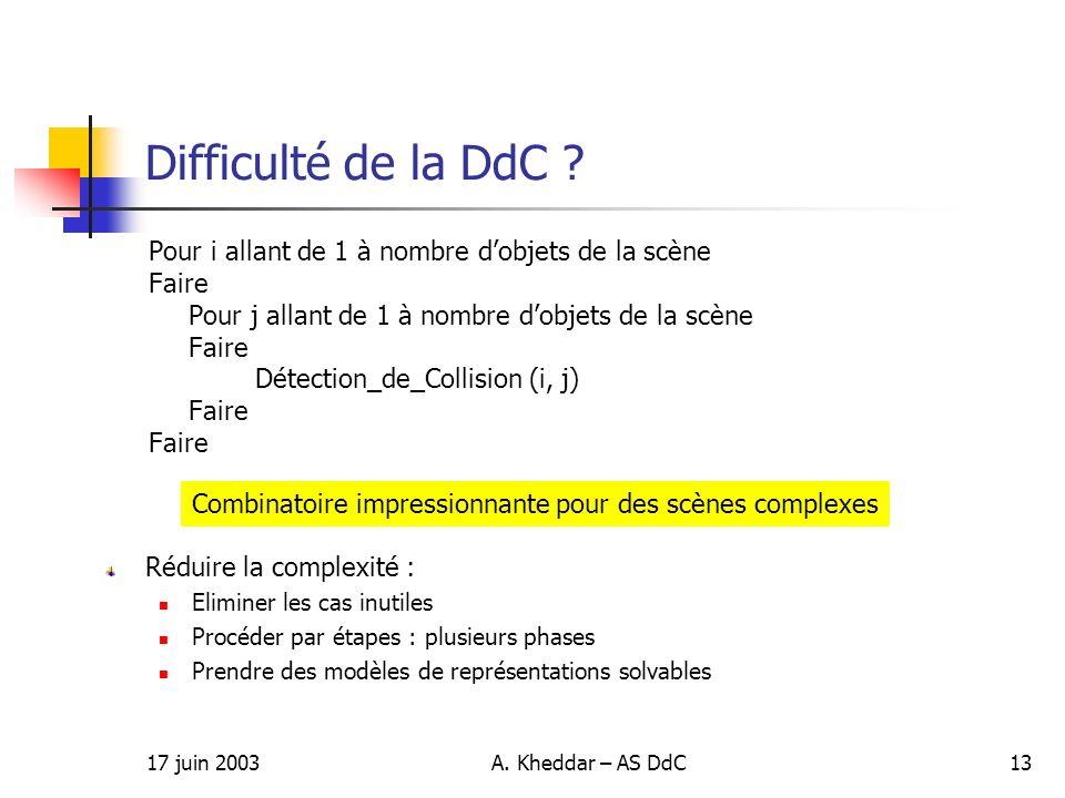 17 juin 2003A. Kheddar – AS DdC13 Difficulté de la DdC ? Pour i allant de 1 à nombre dobjets de la scène Faire Pour j allant de 1 à nombre dobjets de