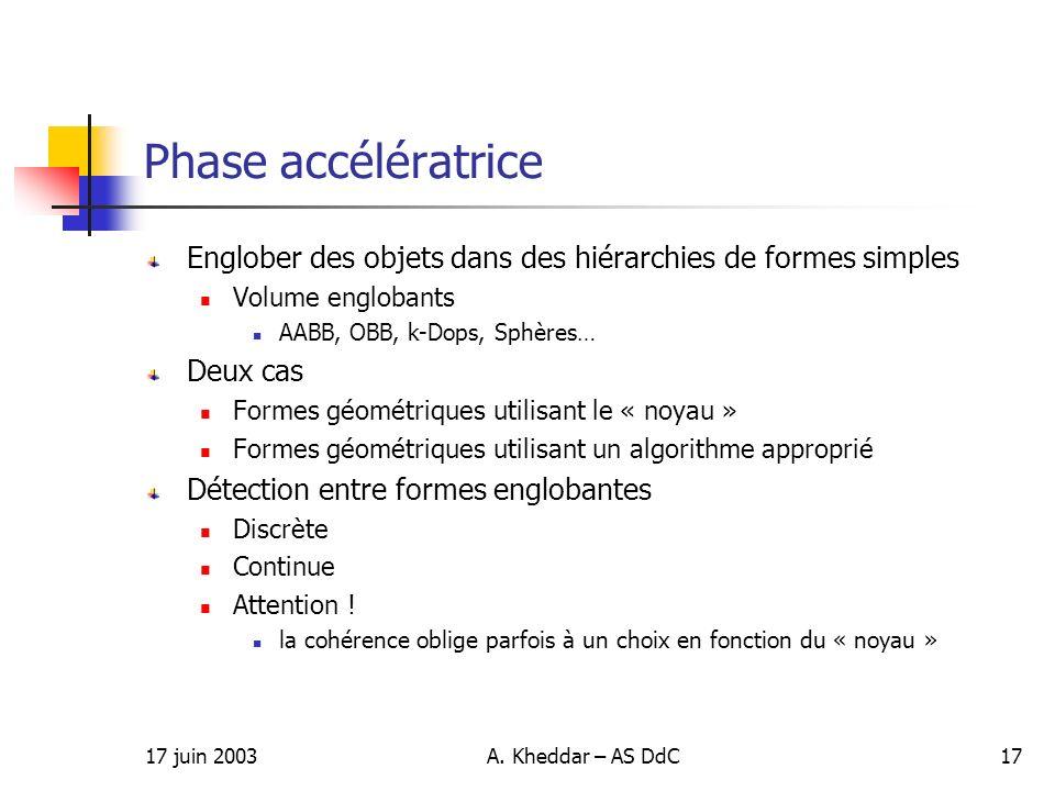 17 juin 2003A. Kheddar – AS DdC17 Phase accélératrice Englober des objets dans des hiérarchies de formes simples Volume englobants AABB, OBB, k-Dops,