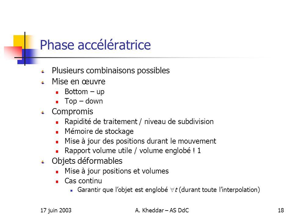 17 juin 2003A. Kheddar – AS DdC18 Phase accélératrice Plusieurs combinaisons possibles Mise en œuvre Bottom – up Top – down Compromis Rapidité de trai