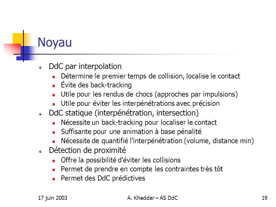 17 juin 2003A. Kheddar – AS DdC19 Noyau DdC par interpolation Détermine le premier temps de collision, localise le contact Évite des back-tracking Uti