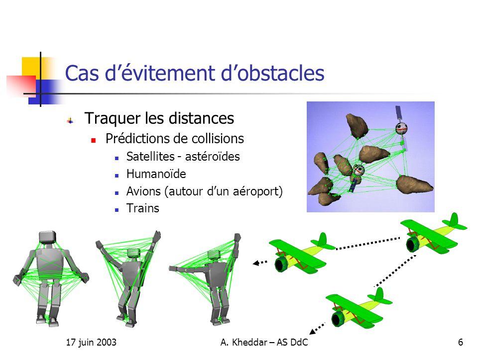 17 juin 2003A. Kheddar – AS DdC6 Cas dévitement dobstacles Traquer les distances Prédictions de collisions Satellites - astéroïdes Humanoïde Avions (a