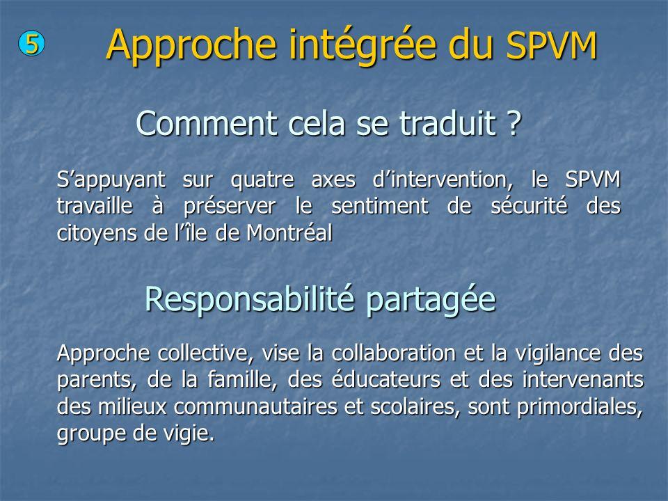 Approche intégrée du SPVM Sappuyant sur quatre axes dintervention, le SPVM travaille à préserver le sentiment de sécurité des citoyens de lîle de Mont