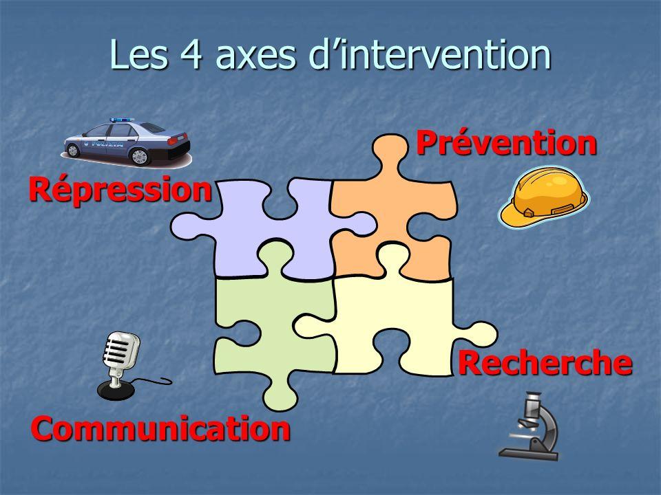 Les 4 axes dintervention Communication Recherche RépressionPrévention
