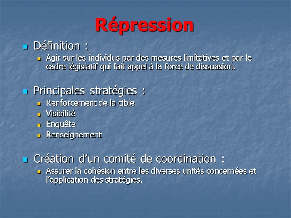 Répression Définition : Définition : Agir sur les individus par des mesures limitatives et par le cadre législatif qui fait appel à la force de dissua