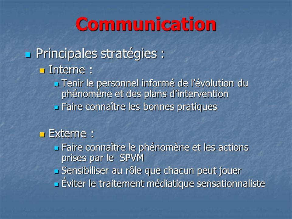 Communication Principales stratégies : Principales stratégies : Interne : Interne : Tenir le personnel informé de lévolution du phénomène et des plans