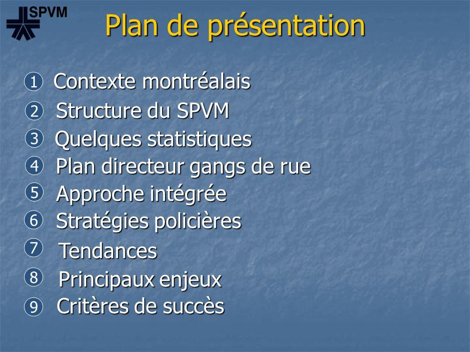 Plan de présentation 9 Principaux enjeux 8 7 Tendances 6 Stratégies policières 5 4 Approche intégrée 3 Plan directeur gangs de rue 2 Structure du SPVM