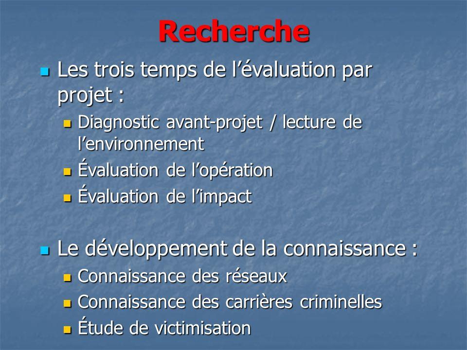 Recherche Les trois temps de lévaluation par projet : Les trois temps de lévaluation par projet : Diagnostic avant-projet / lecture de lenvironnement