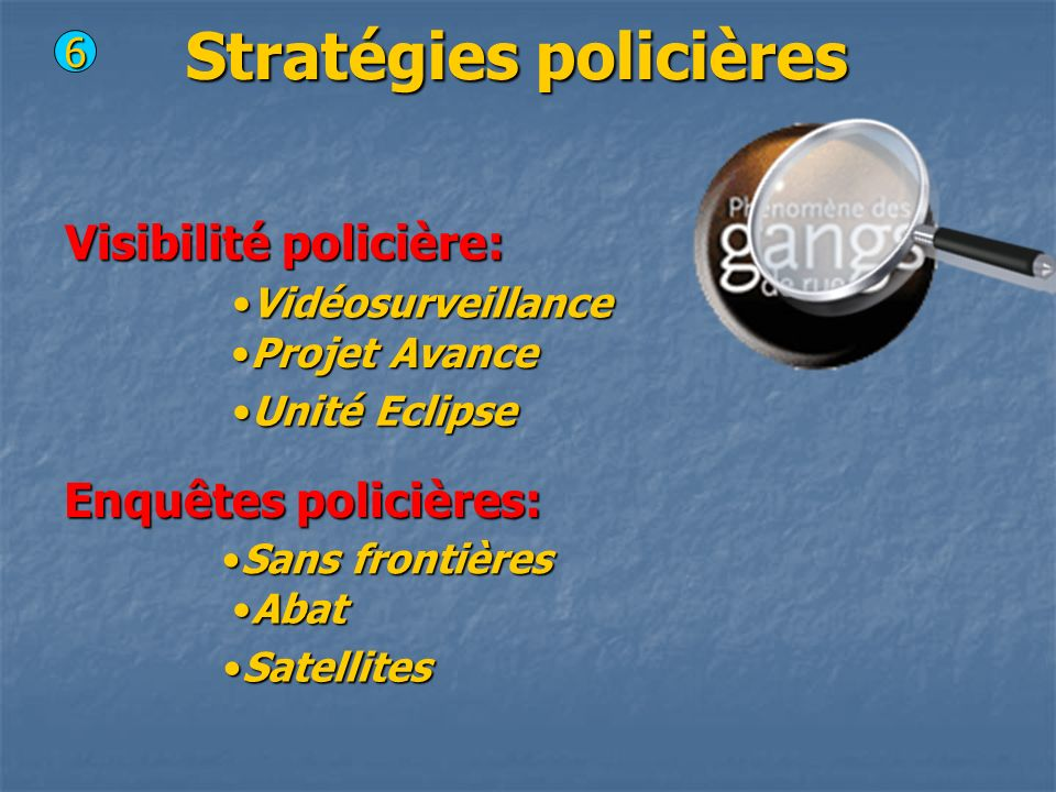 Stratégies policières Visibilité policière: 6 Enquêtes policières: Projet AvanceProjet Avance VidéosurveillanceVidéosurveillance Sans frontièresSans f