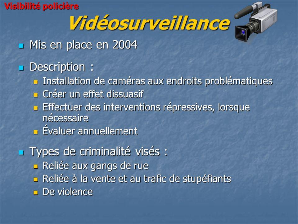 Vidéosurveillance Mis en place en 2004 Mis en place en 2004 Description : Description : Installation de caméras aux endroits problématiques Installati