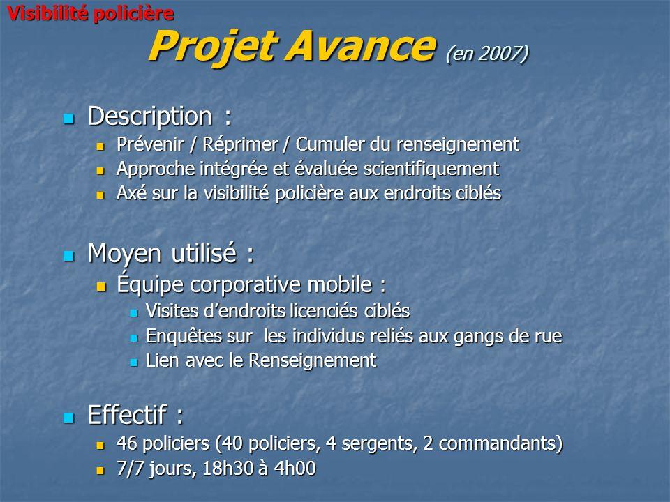 Projet Avance (en 2007) Description : Description : Prévenir / Réprimer / Cumuler du renseignement Prévenir / Réprimer / Cumuler du renseignement Appr