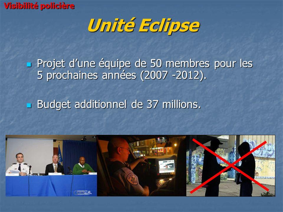 Unité Eclipse Projet dune équipe de 50 membres pour les 5 prochaines années (2007 -2012). Projet dune équipe de 50 membres pour les 5 prochaines année
