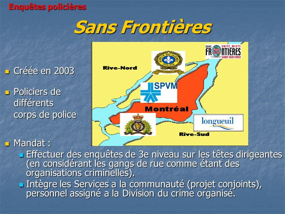 Sans Frontières Enquêtes policières Créée en 2003 Créée en 2003 Policiers de Policiers de différents différents corps de police corps de police Mandat