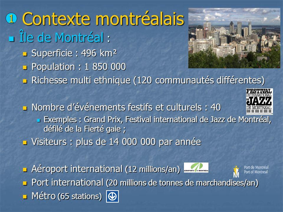 1 Contexte montréalais Île de Montréal : Île de Montréal : Superficie : 496 km² Superficie : 496 km² Population : 1 850 000 Population : 1 850 000 Ric