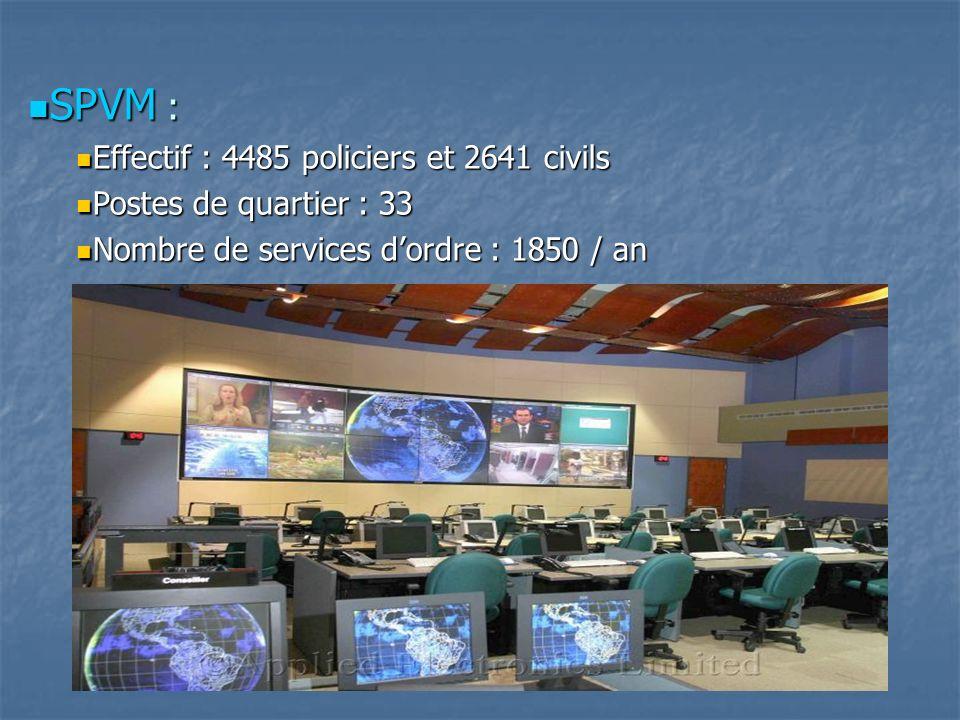 SPVM : SPVM : Effectif : 4485 policiers et 2641 civils Effectif : 4485 policiers et 2641 civils Postes de quartier : 33 Postes de quartier : 33 Nombre