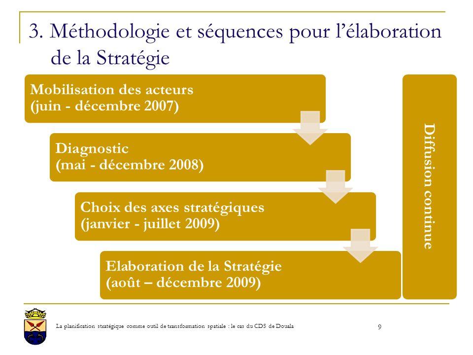 3. Méthodologie et séquences pour lélaboration de la Stratégie Mobilisation des acteurs (juin - décembre 2007) Diagnostic (mai - décembre 2008) Choix