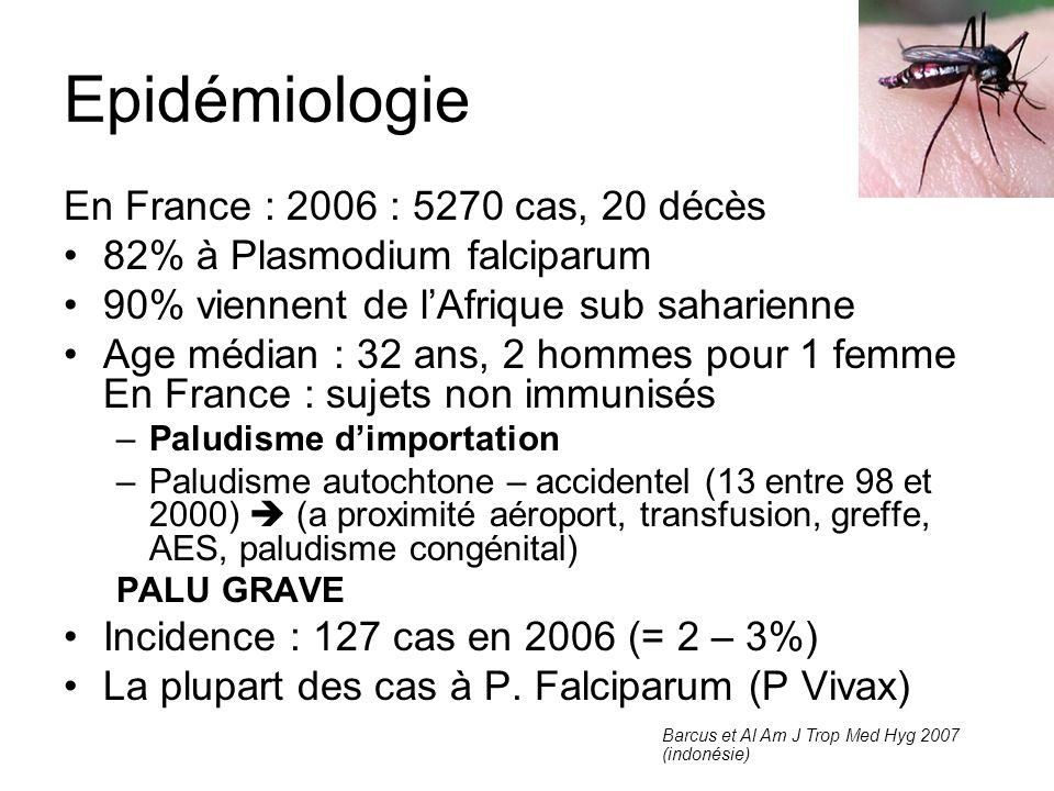 Epidémiologie En France : 2006 : 5270 cas, 20 décès 82% à Plasmodium falciparum 90% viennent de lAfrique sub saharienne Age médian : 32 ans, 2 hommes
