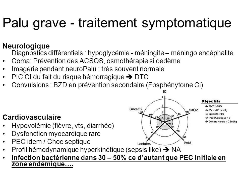 Palu grave - traitement symptomatique Respiratoire Œdème pulmonaire lésionnel pneumopathie bactérienne, dinhalation, surcharge Ventilation : SDRA like Hépatique Insuffisance hépatocellulaire aigue induite par palu rare (hépatite virale aigue) Néphrologique NTA : hémolyse, hyperviscosité sanguine (déshydratation) EER Atteinte glomérulaire rarissime Hémato CIVD PFC Thrombopénie (lyse intravasculaire, séquestration splénique) : même profonde, risque hémorragique faible CPA si P < 10 – 20 000 / mm3 Anémie : souvent demblée chez lenfant, chez ladulte, rechercher une rupture de rate, une fièvre bilieuse hémoglobinurique Planche et Al.