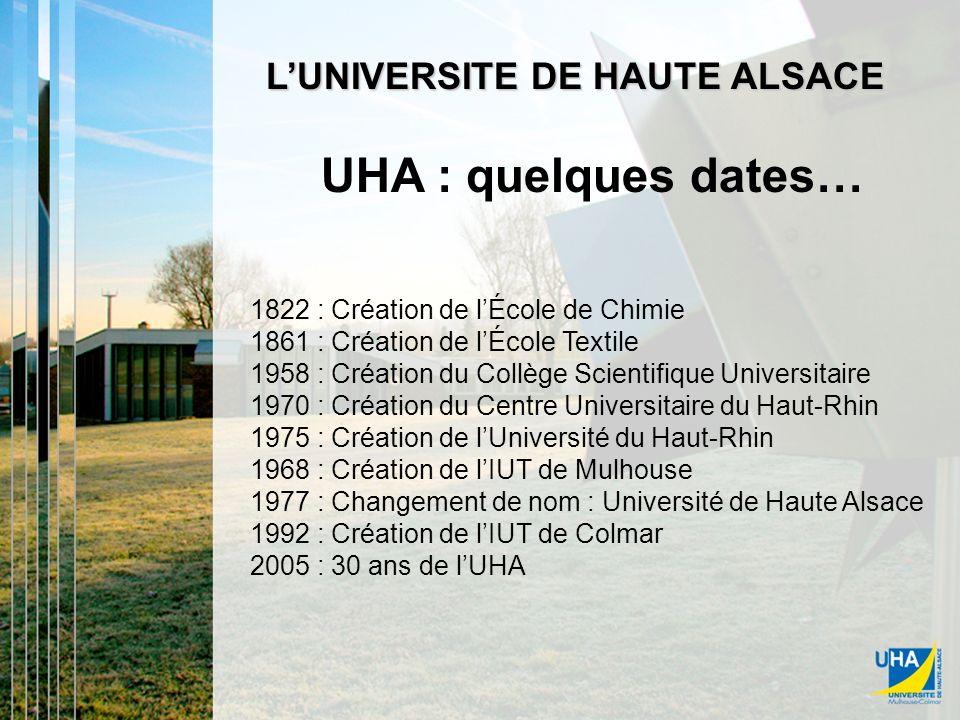 UHA : quelques dates LUNIVERSITE DE HAUTE ALSACE UHA : quelques dates… 1822 : Création de lÉcole de Chimie 1861 : Création de lÉcole Textile 1958 : Création du Collège Scientifique Universitaire 1970 : Création du Centre Universitaire du Haut-Rhin 1975 : Création de lUniversité du Haut-Rhin 1968 : Création de lIUT de Mulhouse 1977 : Changement de nom : Université de Haute Alsace 1992 : Création de lIUT de Colmar 2005 : 30 ans de lUHA
