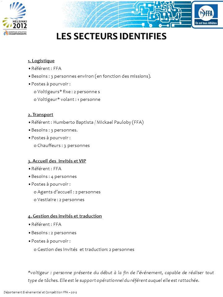 LES SECTEURS IDENTIFIES 1.