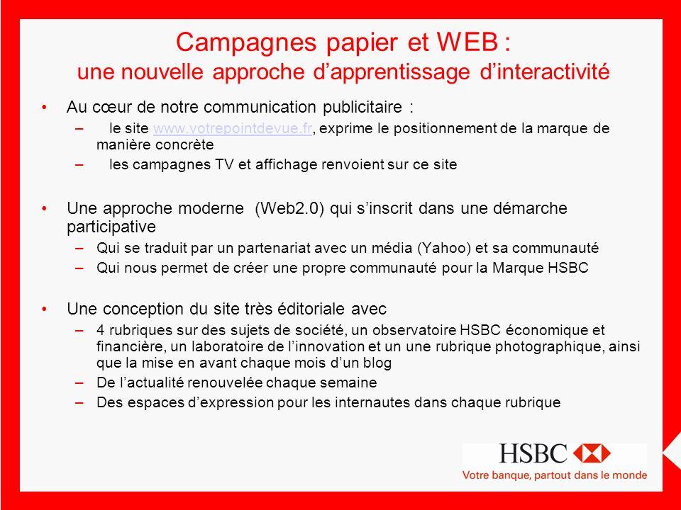 Campagnes papier et WEB : une nouvelle approche dapprentissage dinteractivité Au cœur de notre communication publicitaire : –le site www.votrepointdev