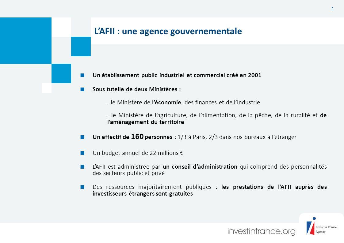 3 Les quatre missions de lAFII 4 MISSIONS: PROSPECTION En 2011, les collaborateurs de lAFII ont recontré plus de 7 500 entreprises étrangères dans le monde; cest le moyen principal dacquisition de nouveaux clients.