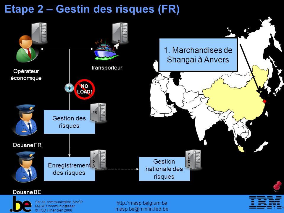 Set de communication MASP MASP Communicatieset © FOD Financiën 2008 http://masp.belgium.be masp.be@minfin.fed.be Etape 2 – Gestin des risques (FR) 1.