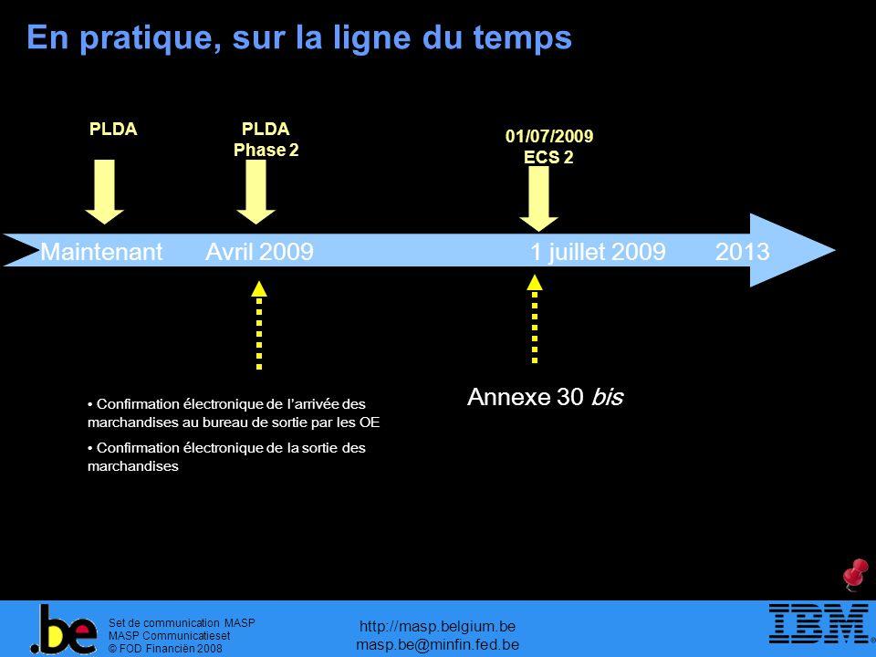 Set de communication MASP MASP Communicatieset © FOD Financiën 2008 http://masp.belgium.be masp.be@minfin.fed.be MaintenantAvril 20091 juillet 2009 PLDA Phase 2 Annexe 30 bis 01/07/2009 ECS 2 Confirmation électronique de larrivée des marchandises au bureau de sortie par les OE Confirmation électronique de la sortie des marchandises 2013 PLDA En pratique, sur la ligne du temps