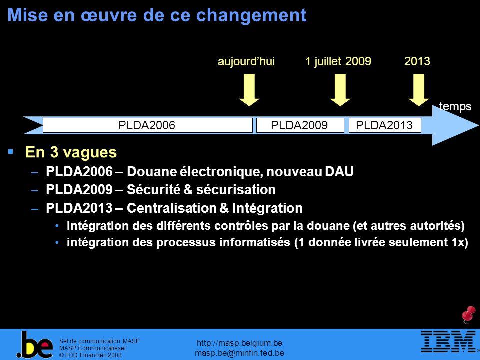 Set de communication MASP MASP Communicatieset © FOD Financiën 2008 http://masp.belgium.be masp.be@minfin.fed.be Mise en œuvre de ce changement temps aujourdhui1 juillet 20092013 En 3 vagues –PLDA2006 – Douane électronique, nouveau DAU –PLDA2009 – Sécurité & sécurisation –PLDA2013 – Centralisation & Intégration intégration des différents contrôles par la douane (et autres autorités) intégration des processus informatisés (1 donnée livrée seulement 1x) PLDA2006PLDA2009 PLDA2013