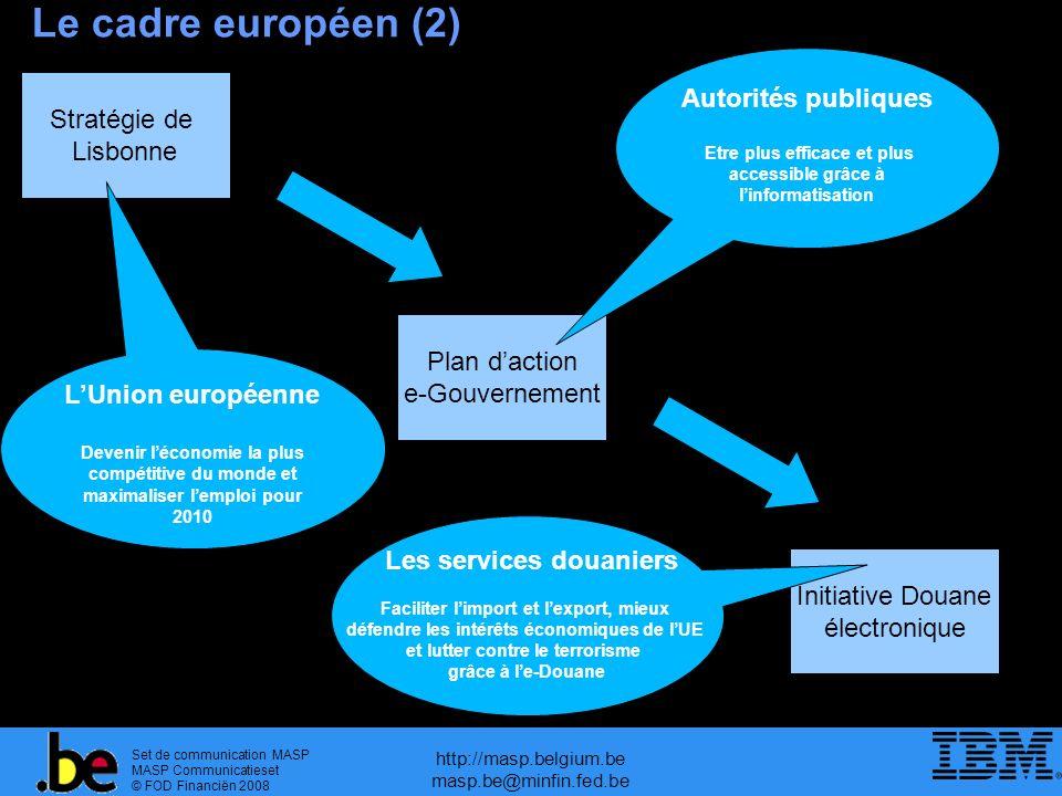 Set de communication MASP MASP Communicatieset © FOD Financiën 2008 http://masp.belgium.be masp.be@minfin.fed.be Le cadre européen (2) Stratégie de Li
