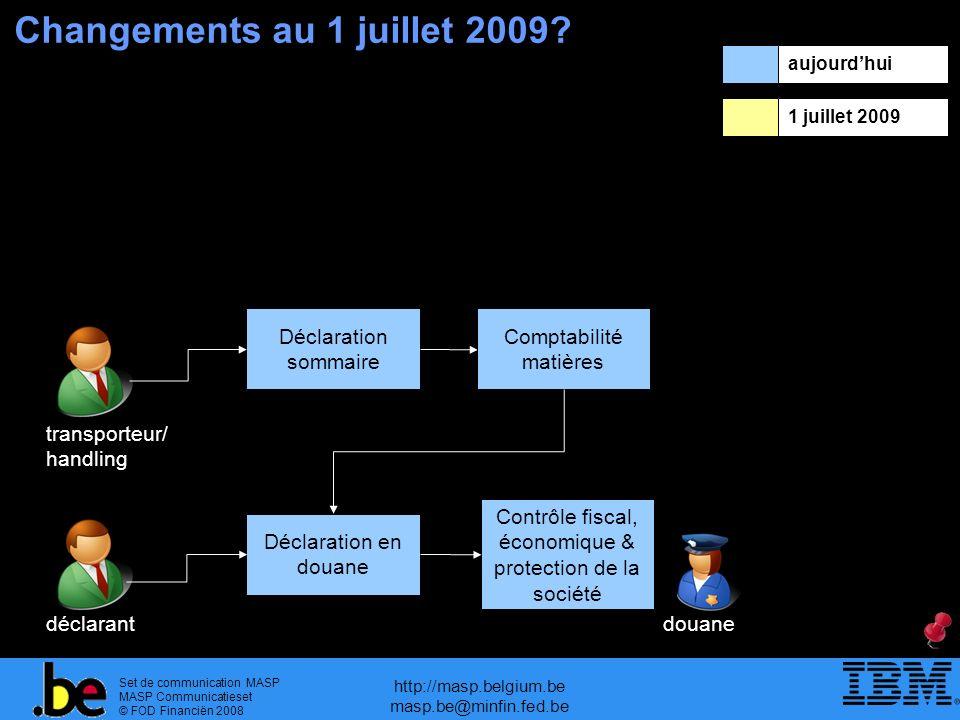 Set de communication MASP MASP Communicatieset © FOD Financiën 2008 http://masp.belgium.be masp.be@minfin.fed.be Déclaration sommaire Changements au 1