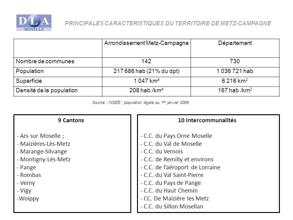 9 Cantons - Ars sur Moselle ; - Maizières-Lès-Metz - Marange-Silvange - Montigny-Lès-Metz - Pange - Rombas - Verny - Vigy -Woippy 10 Intercommunalités - C.C.