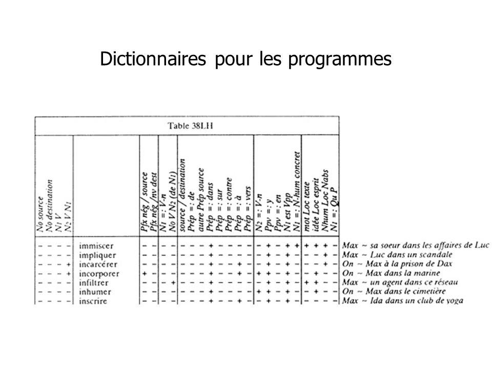 Dictionnaires pour les programmes