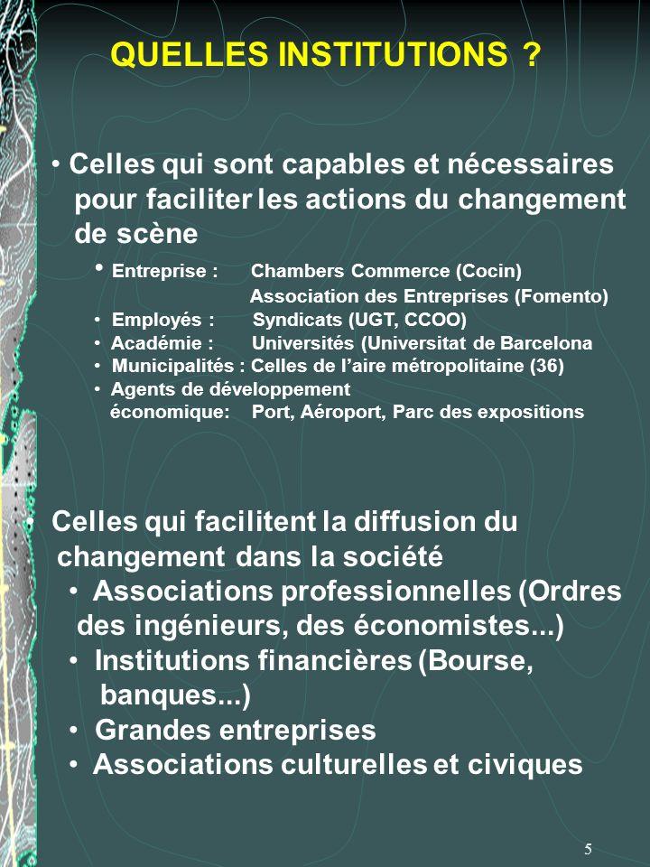 5 QUELLES INSTITUTIONS ? Celles qui sont capables et nécessaires pour faciliter les actions du changement de scène Entreprise : Chambers Commerce (Coc