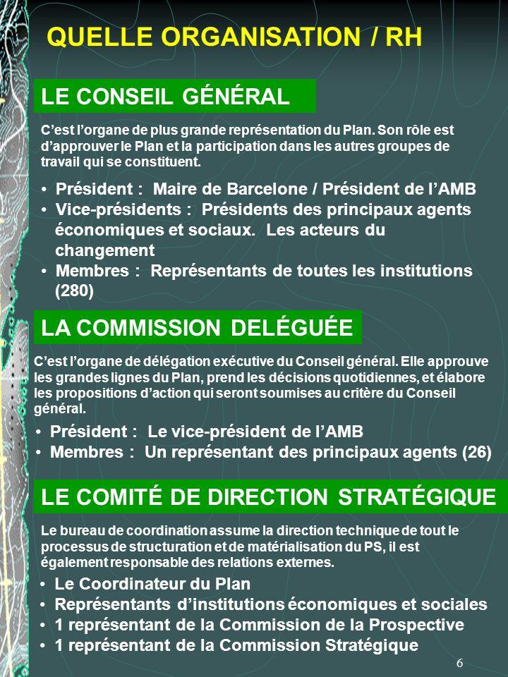 6 QUELLE ORGANISATION / RH LE CONSEIL GÉNÉRAL Président : Maire de Barcelone / Président de lAMB Vice-présidents : Présidents des principaux agents éc