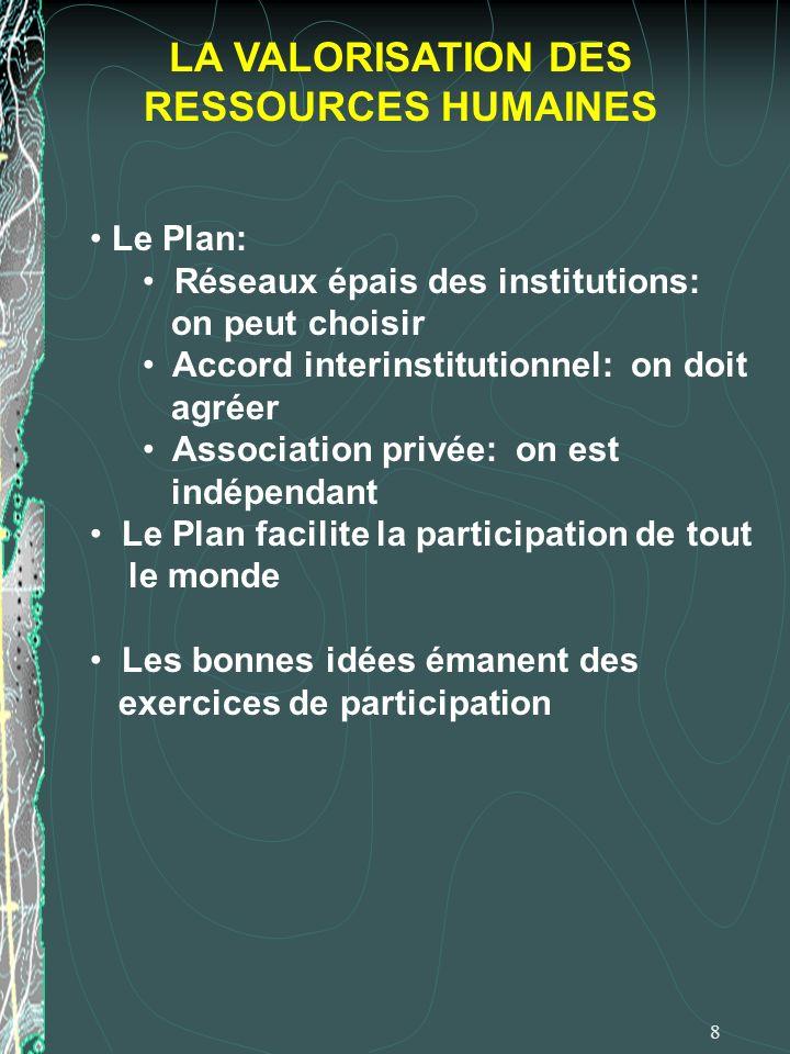 8 LA VALORISATION DES RESSOURCES HUMAINES Le Plan: Réseaux épais des institutions: on peut choisir Accord interinstitutionnel: on doit agréer Associat