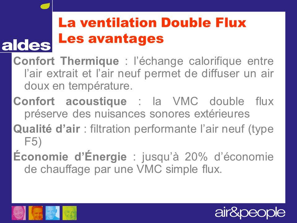 La ventilation Double Flux Les avantages Confort Thermique : léchange calorifique entre lair extrait et lair neuf permet de diffuser un air doux en te