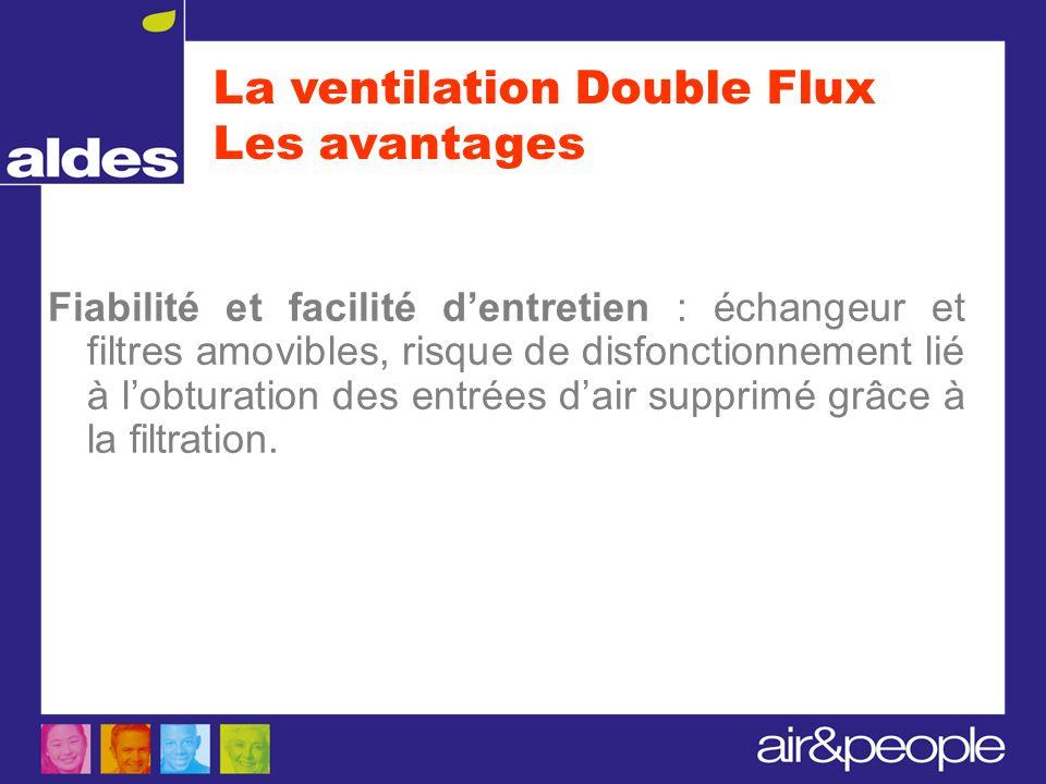 La ventilation Double Flux Les avantages Fiabilité et facilité dentretien : échangeur et filtres amovibles, risque de disfonctionnement lié à lobturat