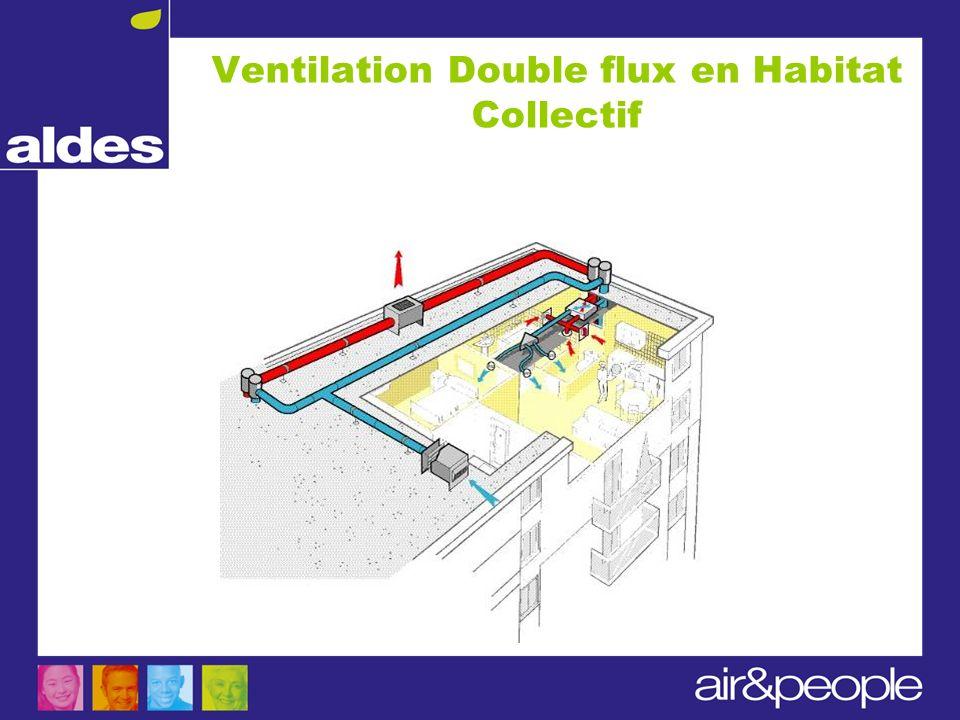 Principe du double flux Ventilation Double flux en Habitat Collectif