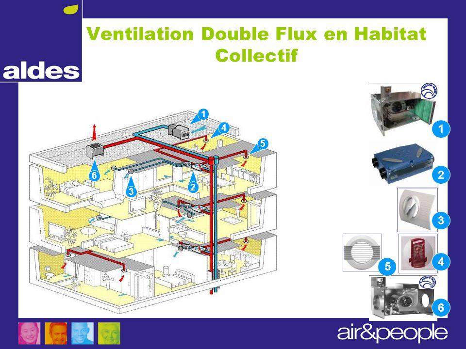 Principe du Double 6 41 2 3 4 3 6 2 1 5 5 Ventilation Double Flux en Habitat Collectif