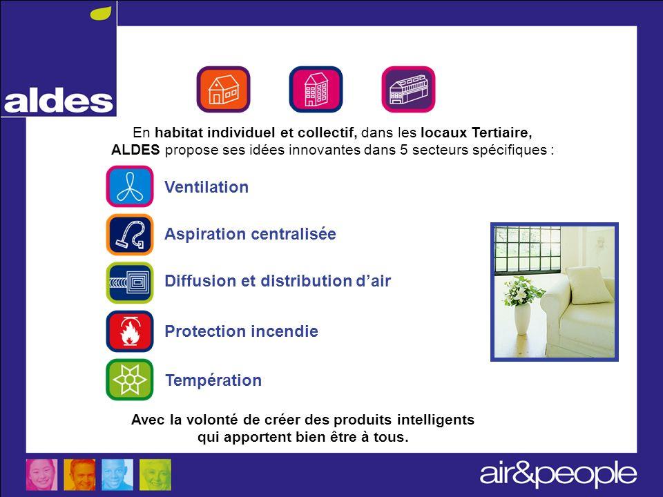 Savoir-faire ALDES En habitat individuel et collectif, dans les locaux Tertiaire, ALDES propose ses idées innovantes dans 5 secteurs spécifiques : Ave