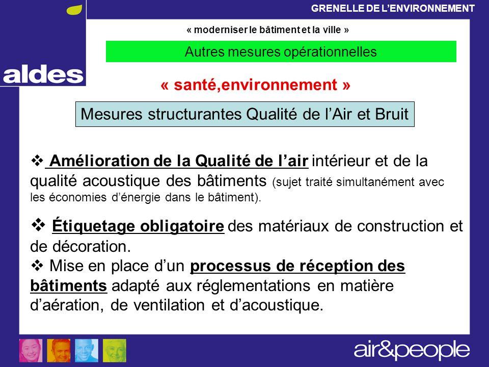 GRENELLE DE LENVIRONNEMENT « moderniser le bâtiment et la ville » Autres mesures opérationnelles Étiquetage obligatoire des matériaux de construction