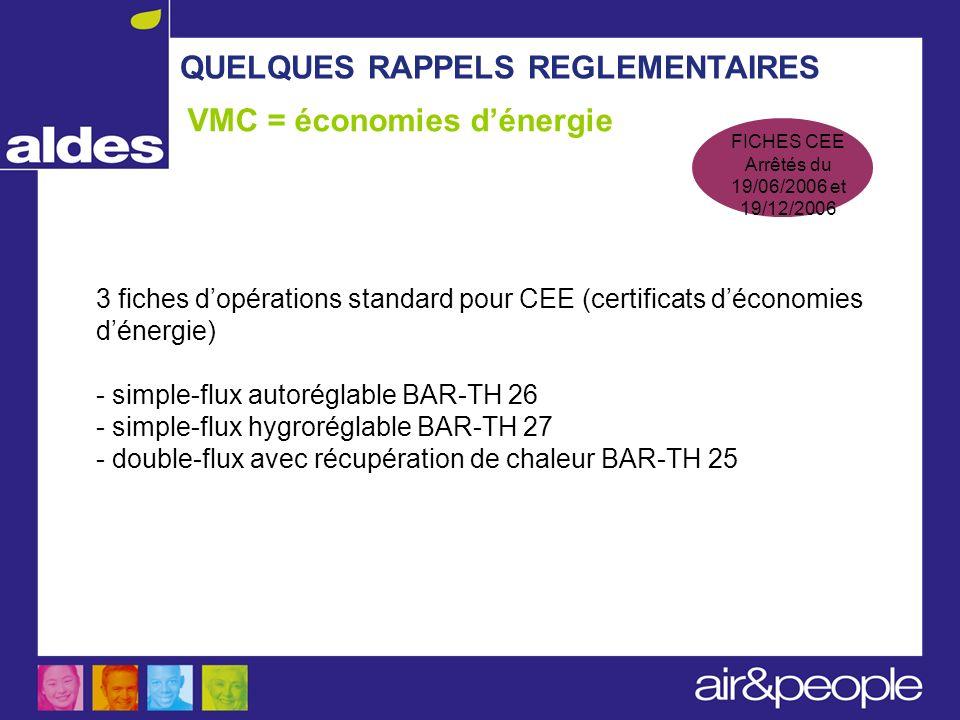 VMC = économies dénergie QUELQUES RAPPELS REGLEMENTAIRES 3 fiches dopérations standard pour CEE (certificats déconomies dénergie) - simple-flux autoré