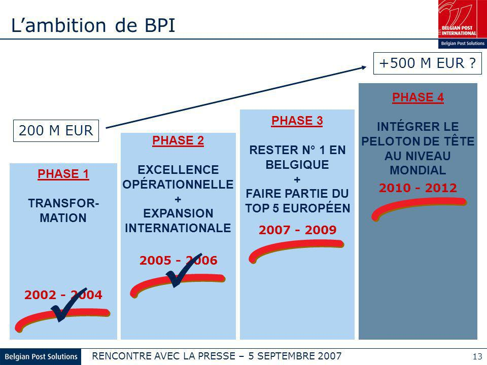 RENCONTRE AVEC LA PRESSE – 5 SEPTEMBRE 2007 13 Lambition de BPI 2005 - 2006 PHASE 2 EXCELLENCE OPÉRATIONNELLE + EXPANSION INTERNATIONALE 2007 - 2009 P